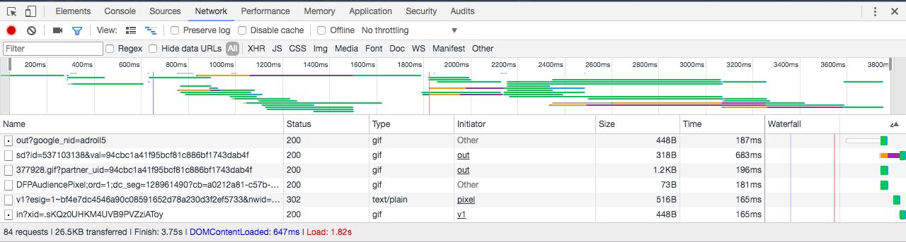 REST não é simplesmente retornar JSON: indo além com APIs REST