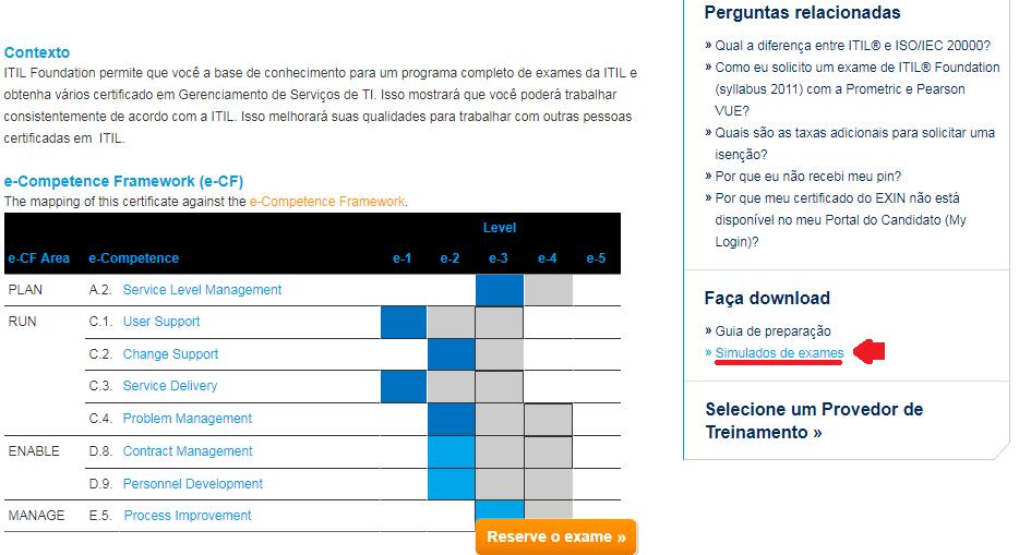 guia de preparação da prova ITIL