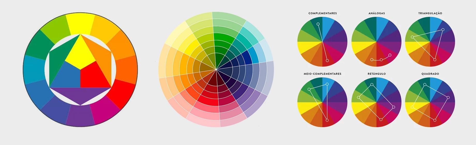 Circulo Cromatico Blog Do Avmakers
